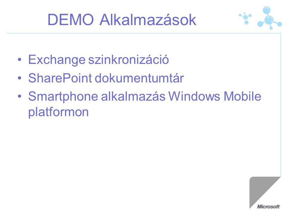 DEMO Alkalmazások Exchange szinkronizáció SharePoint dokumentumtár