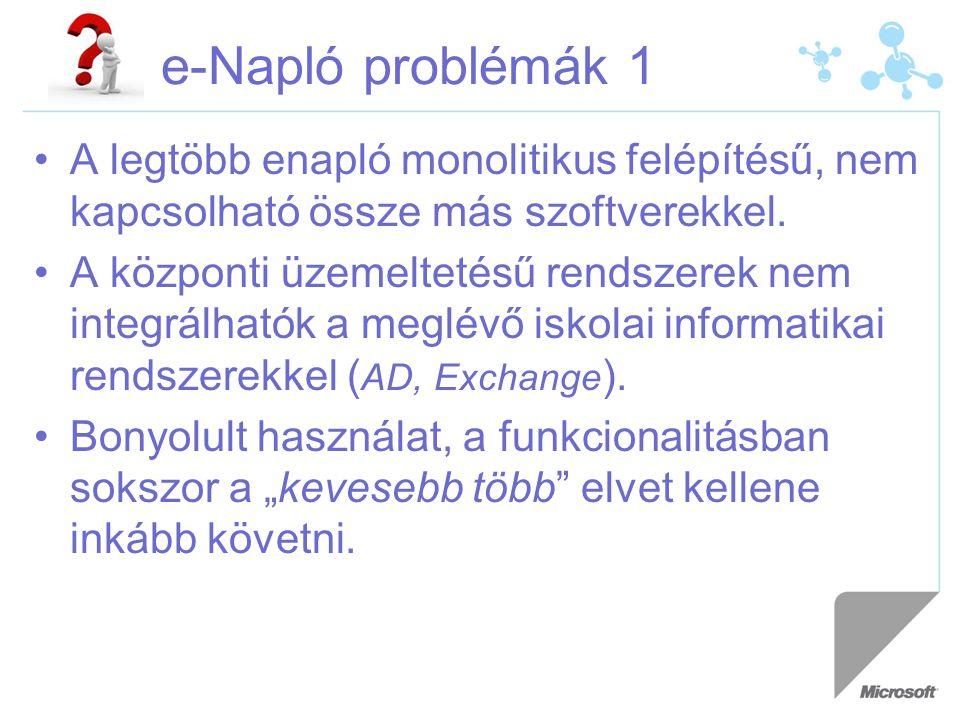 e-Napló problémák 1 A legtöbb enapló monolitikus felépítésű, nem kapcsolható össze más szoftverekkel.