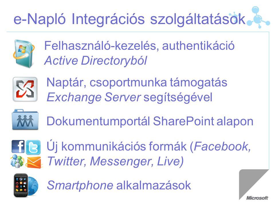 e-Napló Integrációs szolgáltatások