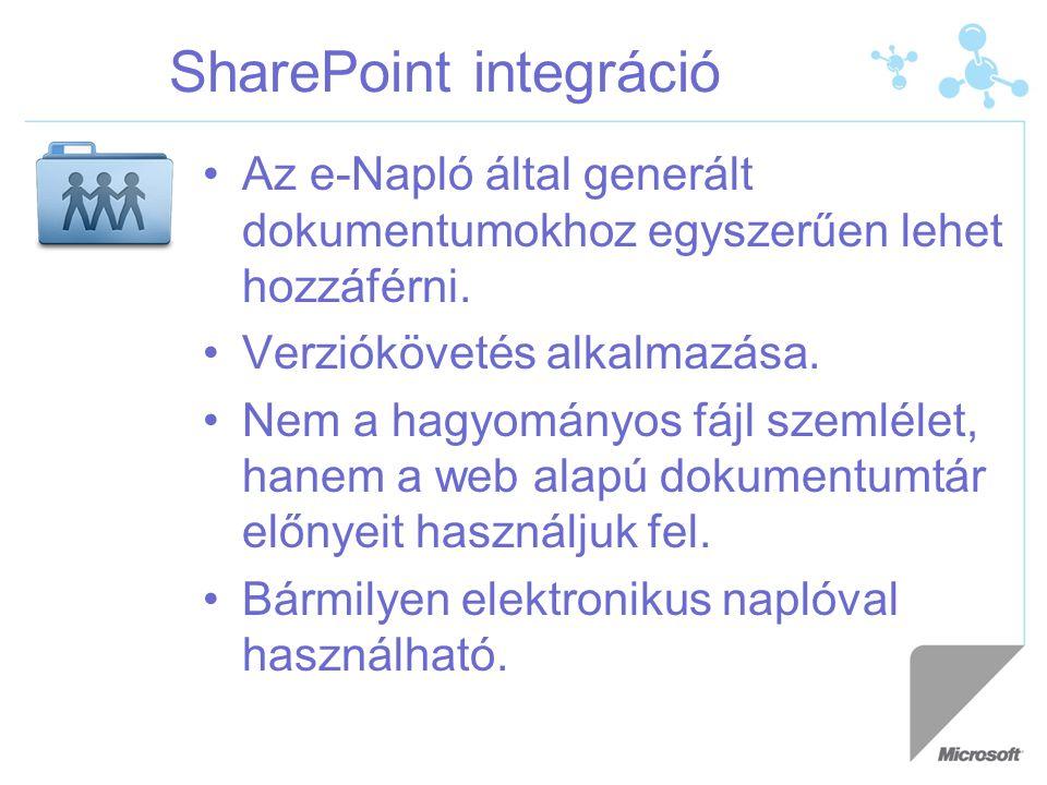 SharePoint integráció