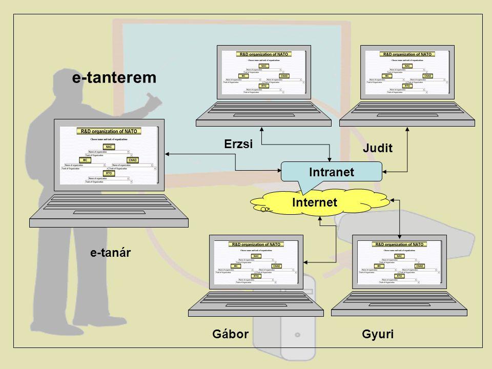 Erzsi Judit e-tanterem e-tanár Intranet Internet Gyuri Gábor