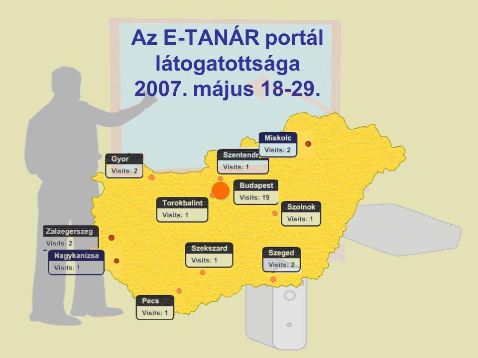 Az E-TANÁR portál látogatottsága 2007. május 18-29.