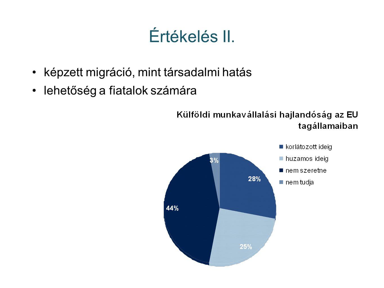 Értékelés II. képzett migráció, mint társadalmi hatás