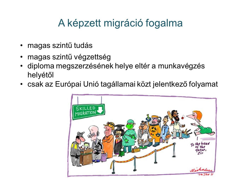 A képzett migráció fogalma