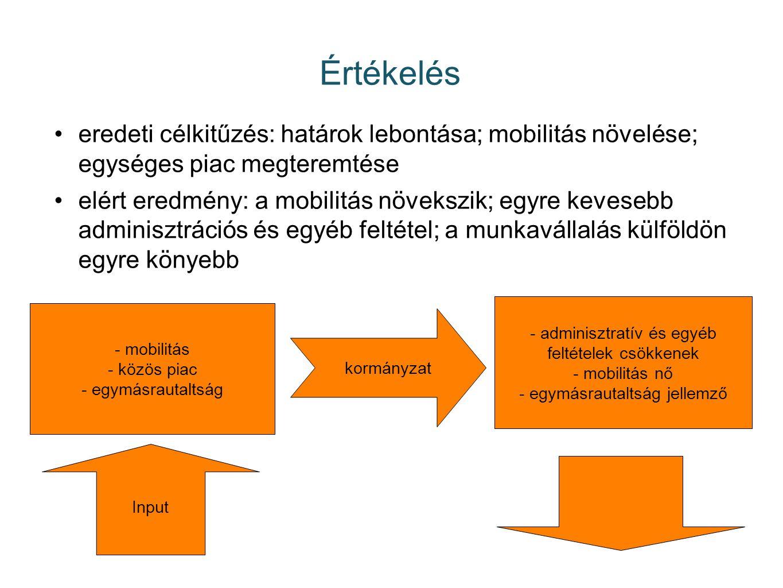 Értékelés eredeti célkitűzés: határok lebontása; mobilitás növelése; egységes piac megteremtése.