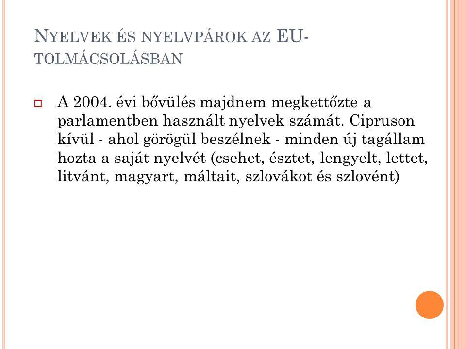 Nyelvek és nyelvpárok az EU-tolmácsolásban