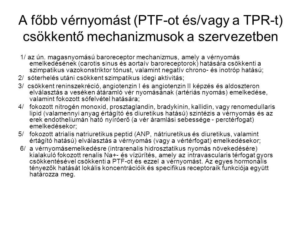 A főbb vérnyomást (PTF-ot és/vagy a TPR-t) csökkentő mechanizmusok a szervezetben
