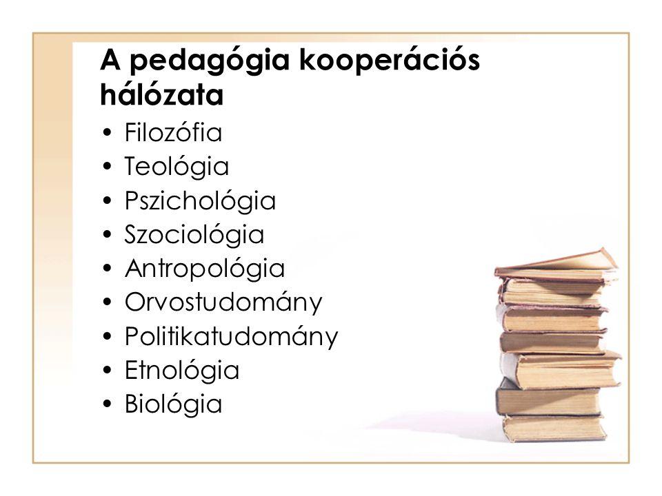 A pedagógia kooperációs hálózata