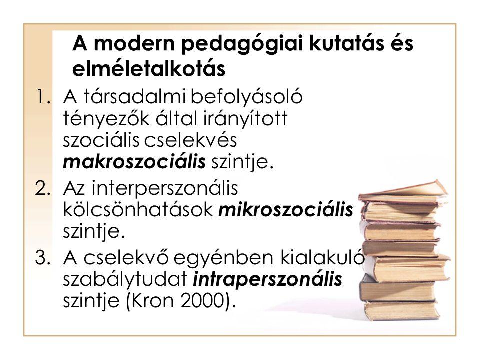 A modern pedagógiai kutatás és elméletalkotás