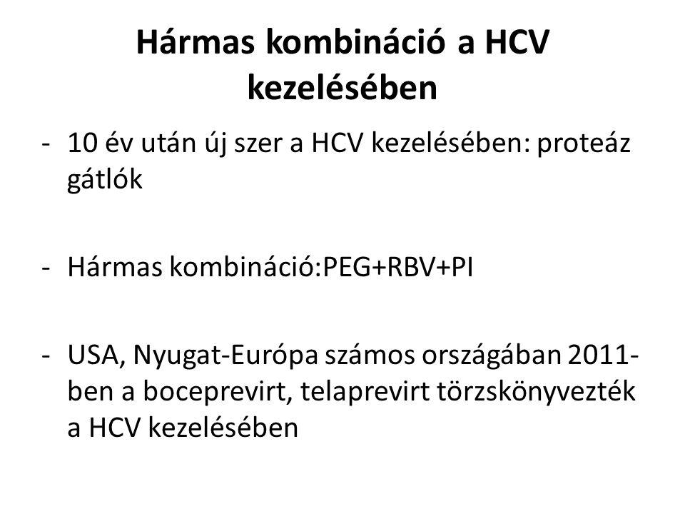 Hármas kombináció a HCV kezelésében