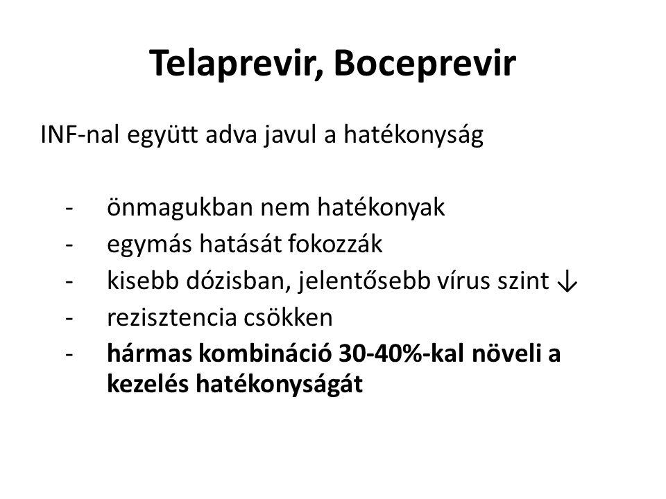 Telaprevir, Boceprevir