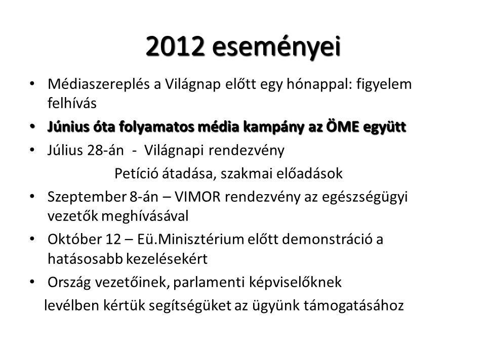 2012 eseményei Médiaszereplés a Világnap előtt egy hónappal: figyelem felhívás. Június óta folyamatos média kampány az ÖME együtt.