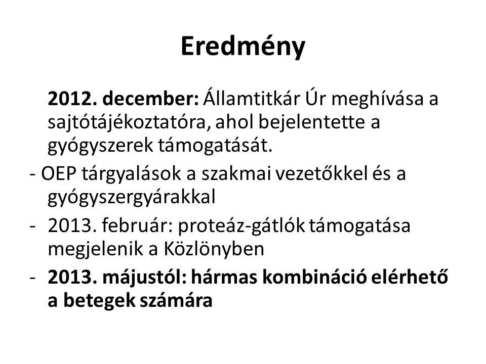 Eredmény 2012. december: Államtitkár Úr meghívása a sajtótájékoztatóra, ahol bejelentette a gyógyszerek támogatását.