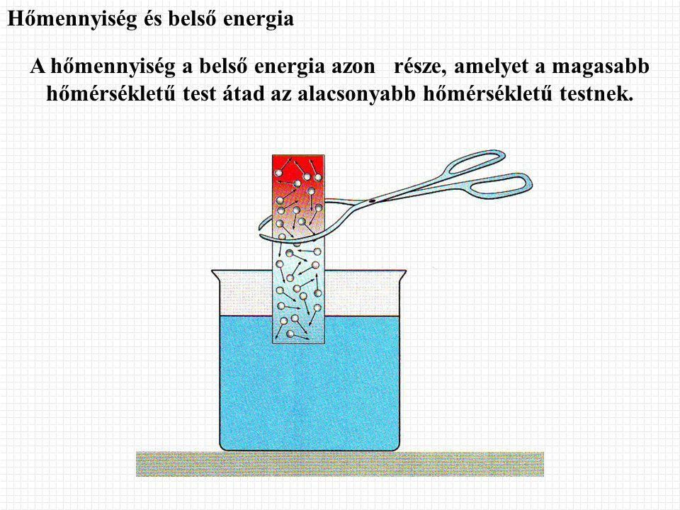 Hőmennyiség és belső energia