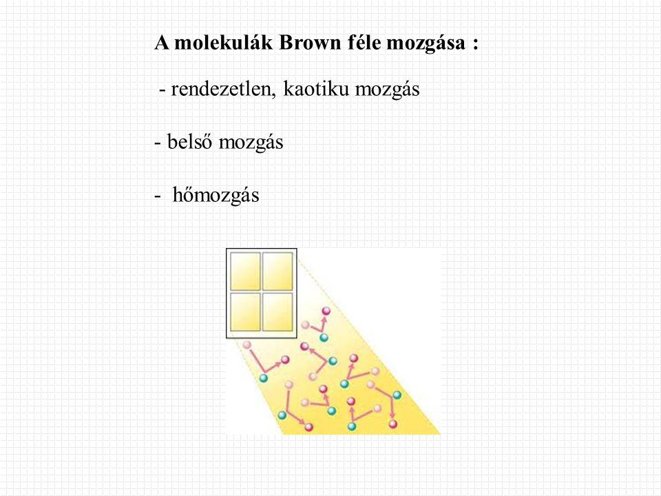 A molekulák Brown féle mozgása :