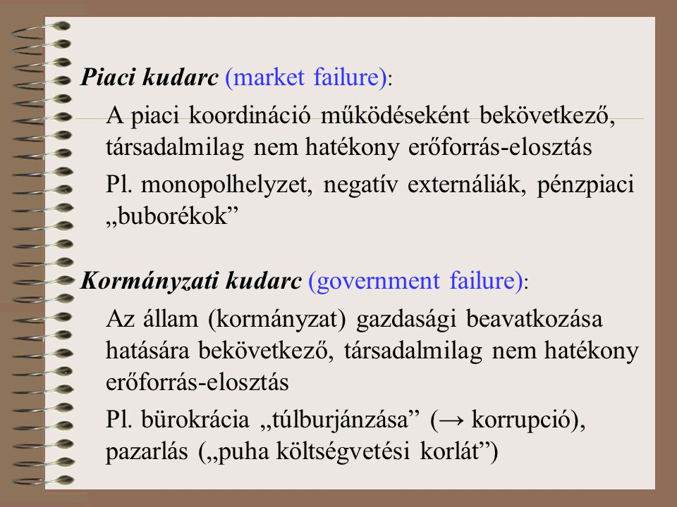 Piaci kudarc (market failure):