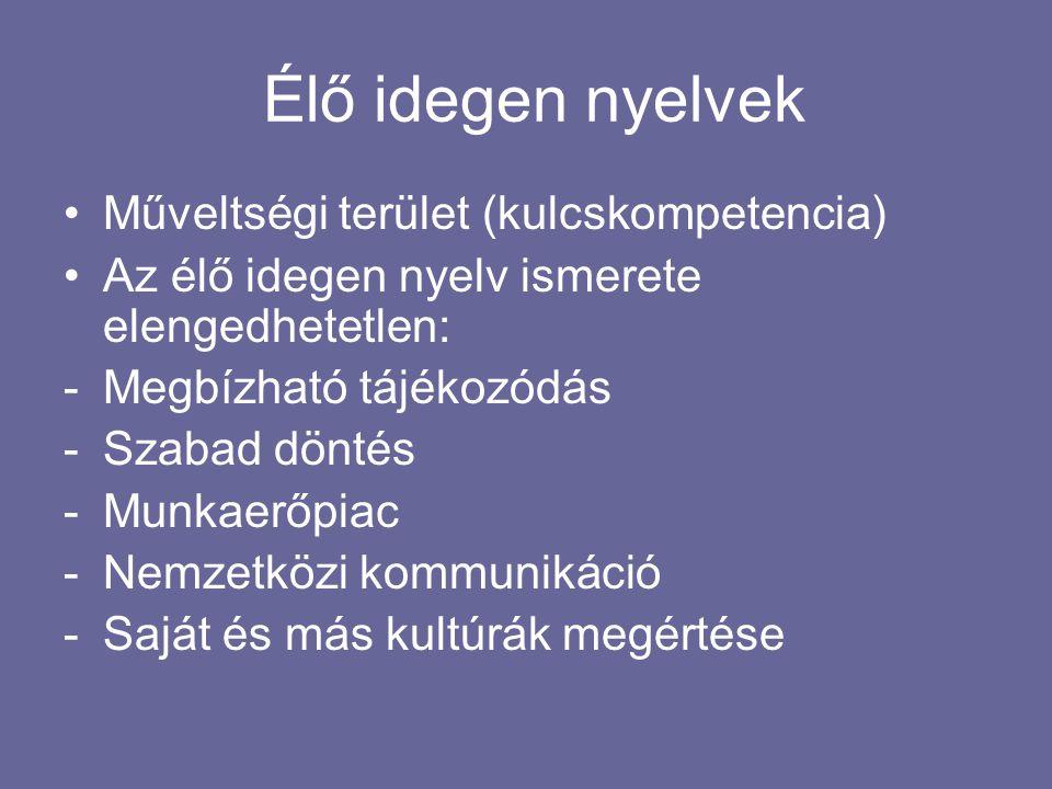Élő idegen nyelvek Műveltségi terület (kulcskompetencia)