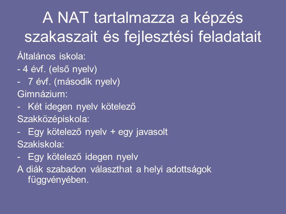 A NAT tartalmazza a képzés szakaszait és fejlesztési feladatait