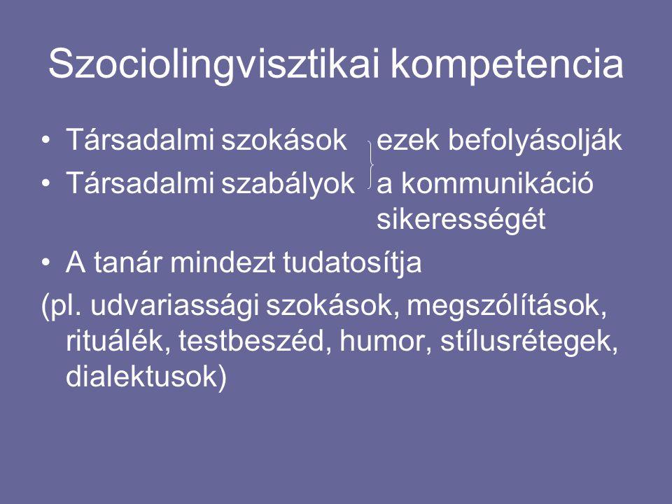 Szociolingvisztikai kompetencia