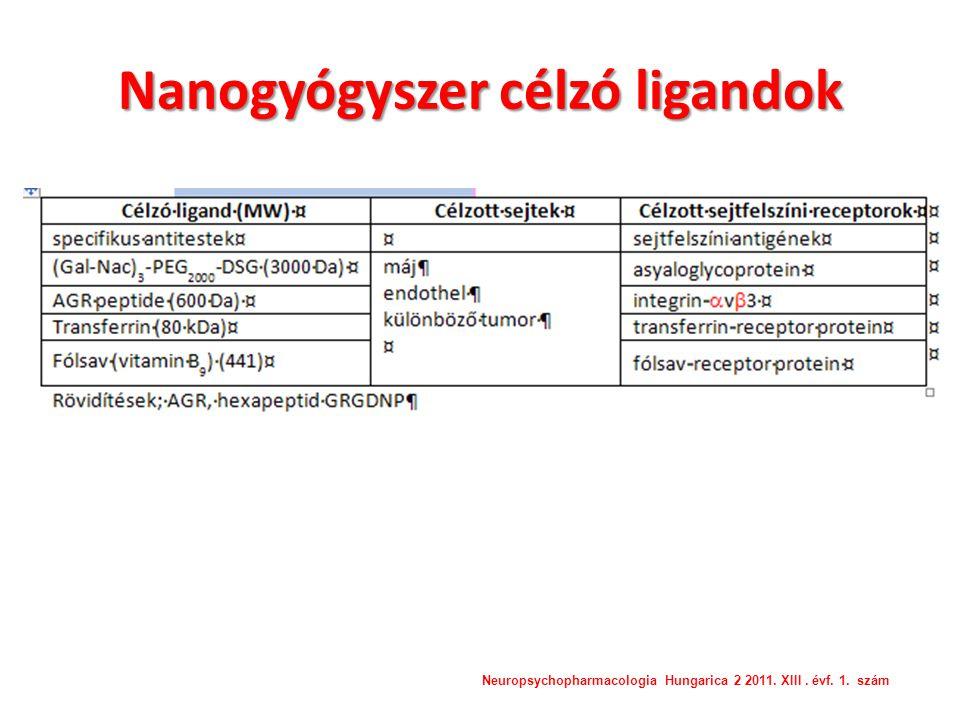 Nanogyógyszer célzó ligandok