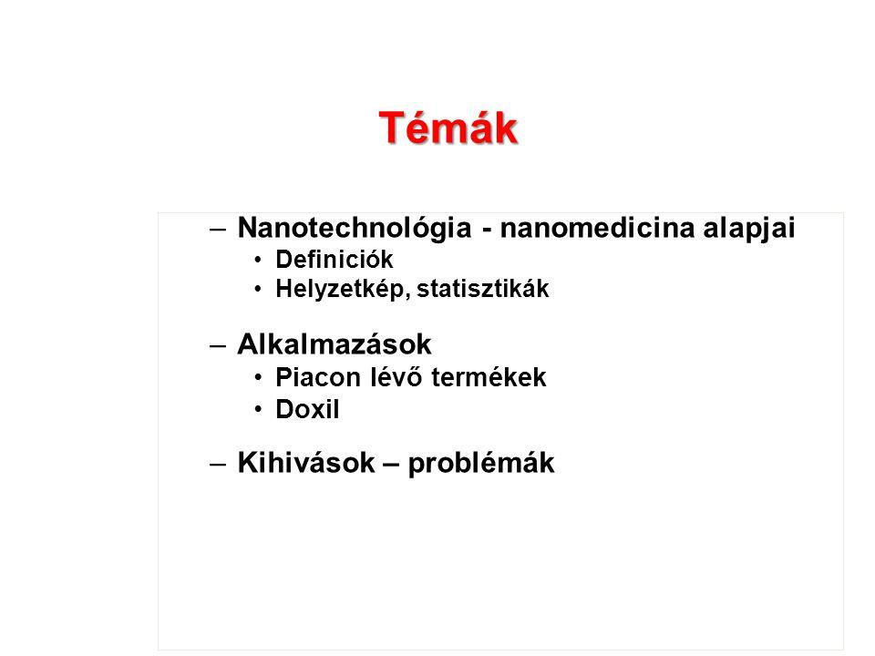 Témák Nanotechnológia - nanomedicina alapjai Alkalmazások
