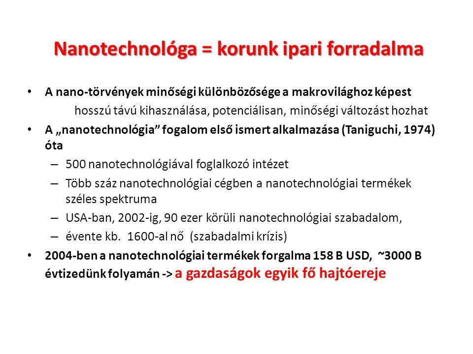 Nanotechnológa = korunk ipari forradalma
