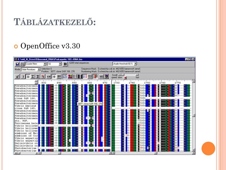 Táblázatkezelő: OpenOffice v3.30