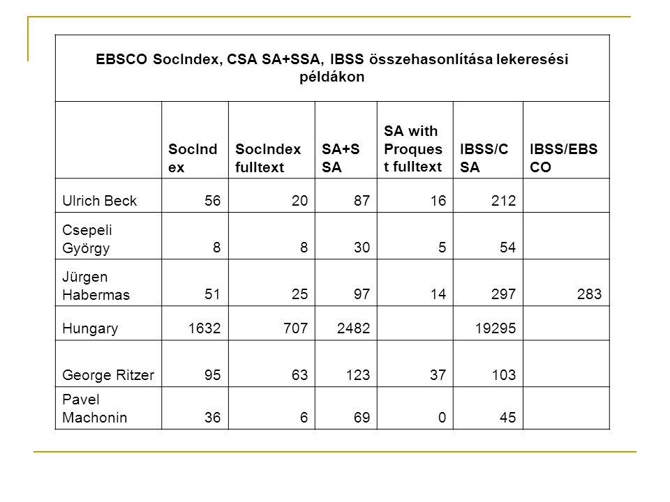 EBSCO SocIndex, CSA SA+SSA, IBSS összehasonlítása lekeresési példákon