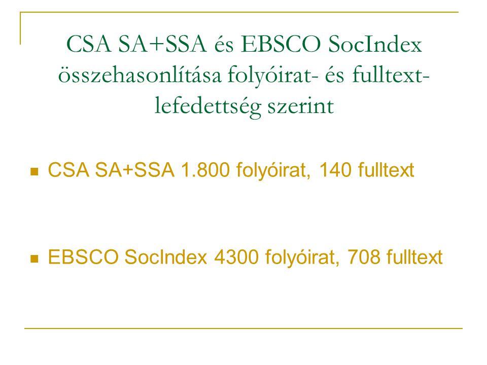CSA SA+SSA és EBSCO SocIndex összehasonlítása folyóirat- és fulltext-lefedettség szerint