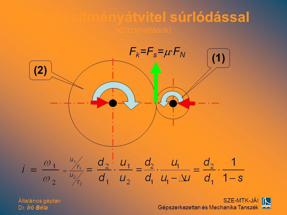 Teljesítményátvitel súrlódással (dörzshajtások)