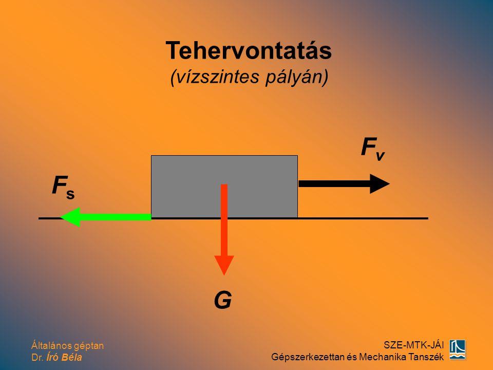 Tehervontatás (vízszintes pályán) Fv Fs G