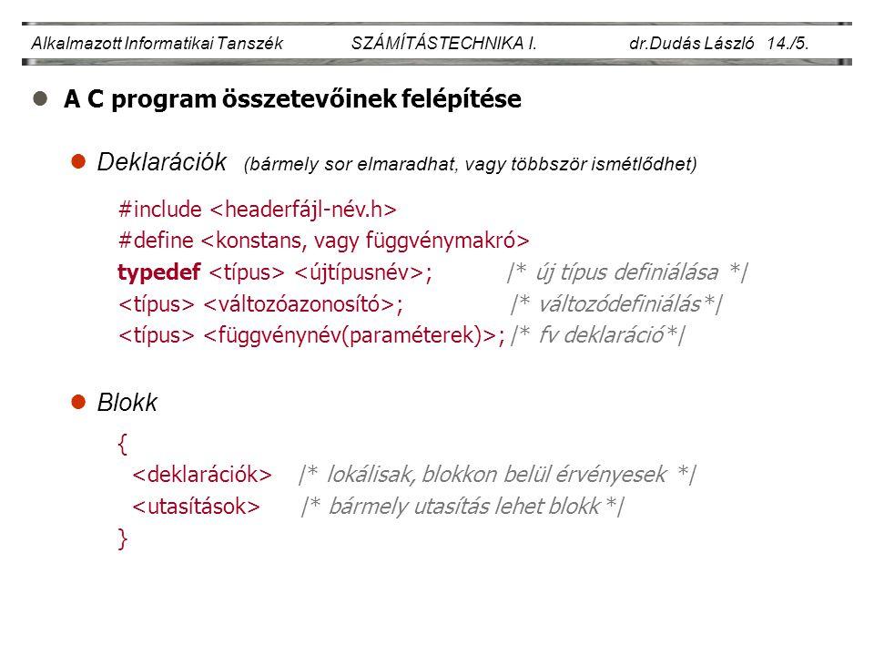 A C program összetevőinek felépítése