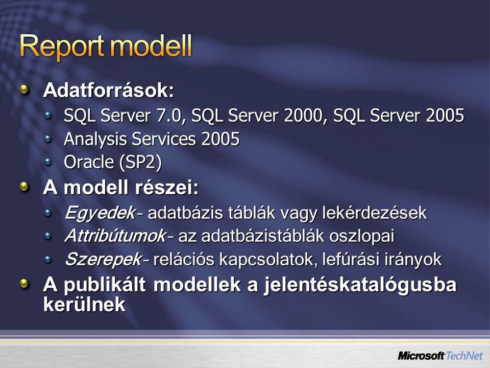 Report modell Adatforrások: A modell részei: