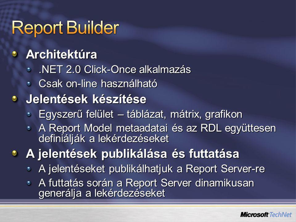 Report Builder Architektúra Jelentések készítése