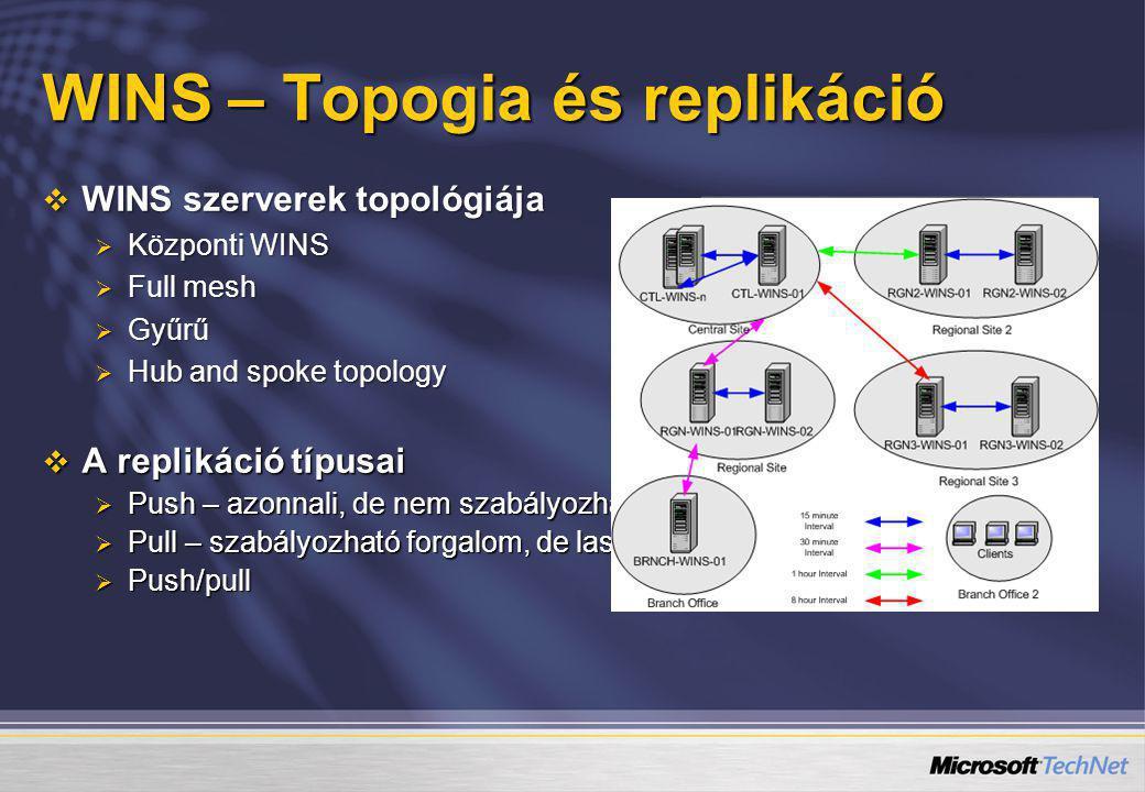 WINS – Topogia és replikáció