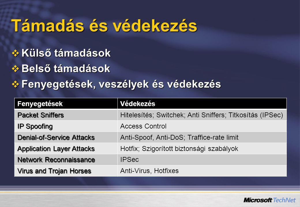 Támadás és védekezés Külső támadások Belső támadások