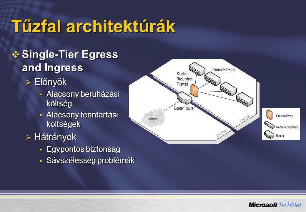 Tűzfal architektúrák Single-Tier Egress and Ingress Előnyök Hátrányok