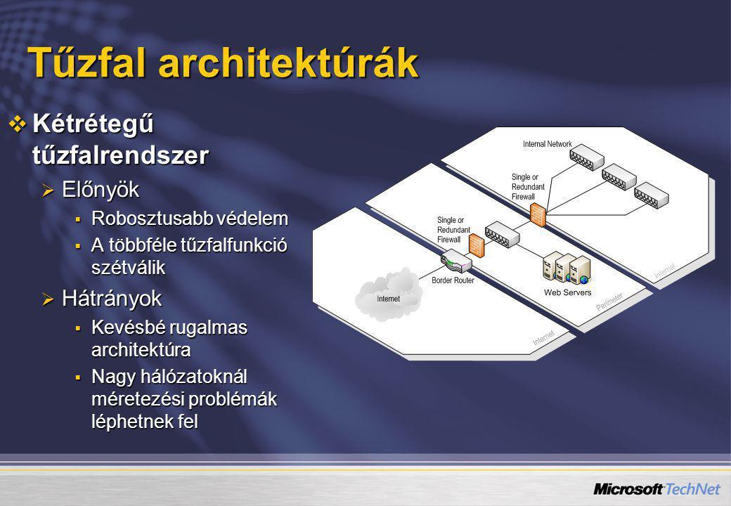 Tűzfal architektúrák Kétrétegű tűzfalrendszer Előnyök Hátrányok