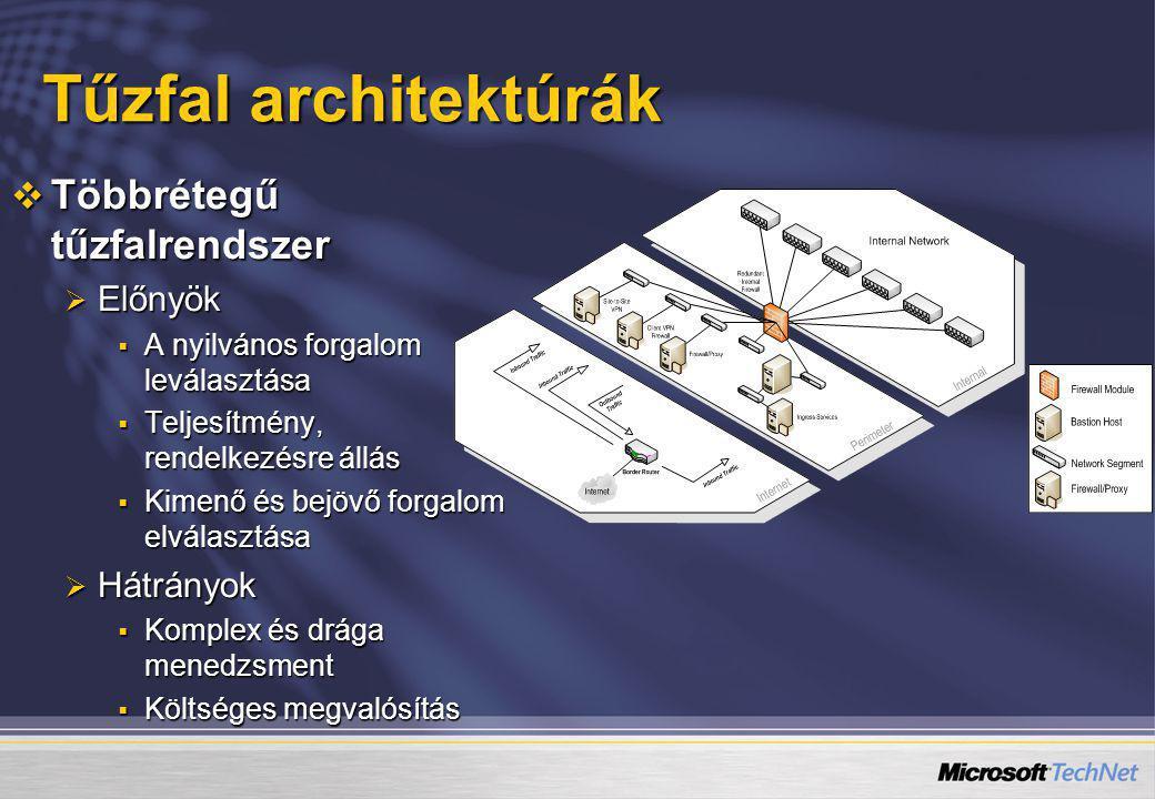 Tűzfal architektúrák Többrétegű tűzfalrendszer Előnyök Hátrányok