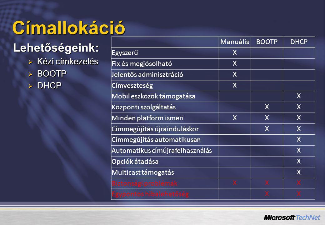 Címallokáció Lehetőségeink: Kézi címkezelés BOOTP DHCP Manuális BOOTP