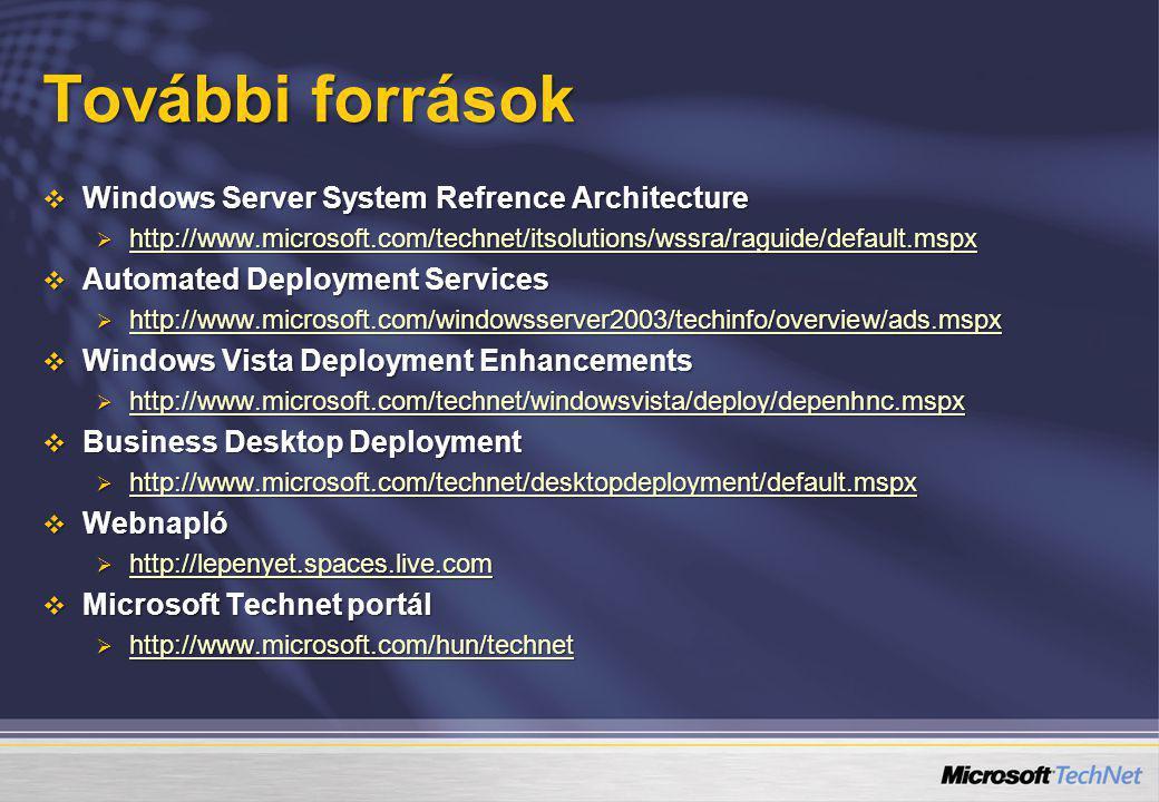További források Windows Server System Refrence Architecture