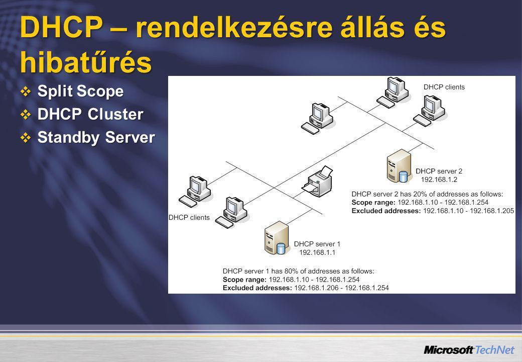 DHCP – rendelkezésre állás és hibatűrés