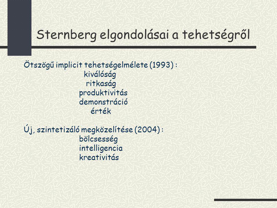 Sternberg elgondolásai a tehetségről