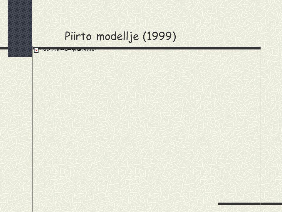 Piirto modellje (1999)