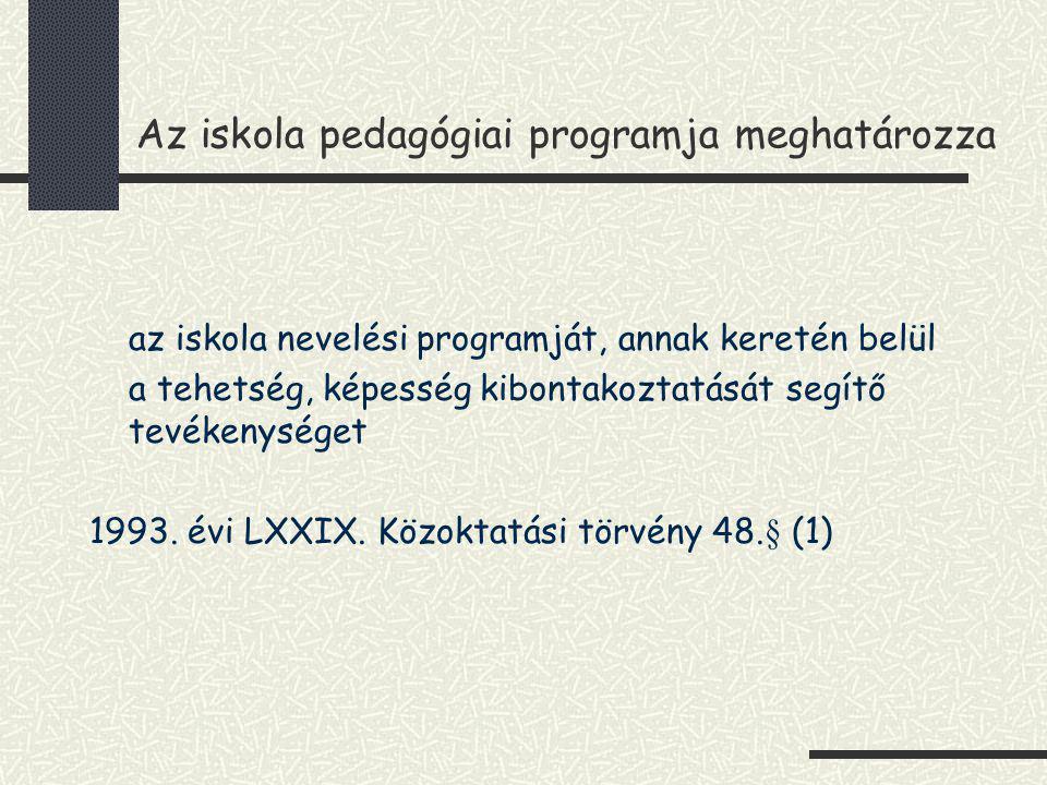 Az iskola pedagógiai programja meghatározza