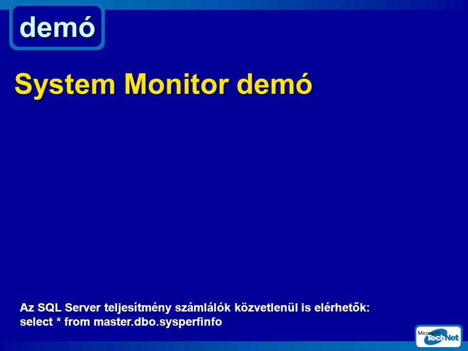 demó System Monitor demó