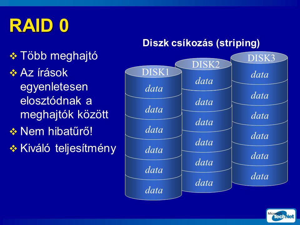 RAID 0 Diszk csíkozás (striping) Több meghajtó. Az írások egyenletesen elosztódnak a meghajtók között.
