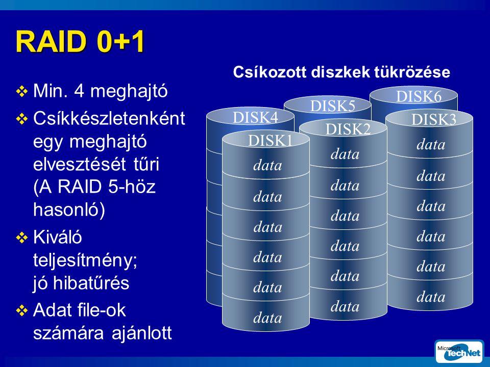 RAID 0+1 Csíkozott diszkek tükrözése. Min. 4 meghajtó. Csíkkészletenként egy meghajtó elvesztését tűri (A RAID 5-höz hasonló)