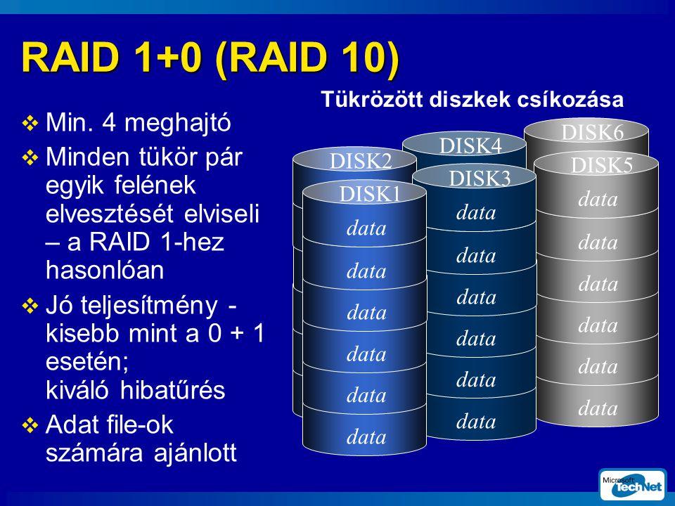 RAID 1+0 (RAID 10) Min. 4 meghajtó