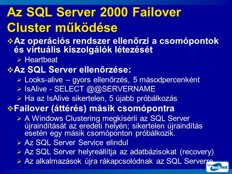 Az SQL Server 2000 Failover Cluster működése